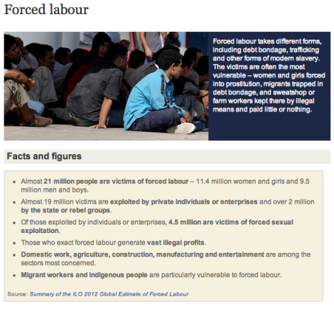 ILO Facts about slaves